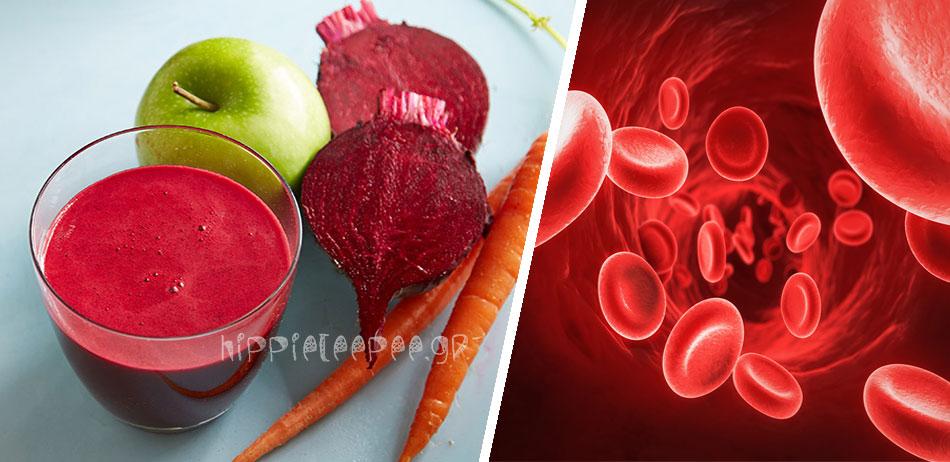 Σπιτικό Σιρόπι που Αυξάνει τα Eρυθρά Aιμοσφαίρια και Τονώνει τον Οργανισμό