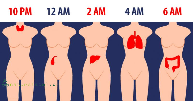 Μήπως Ξυπνάτε Κάθε Νύχτα την Ίδια Ώρα; Δείτε τι Σημαίνει!