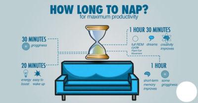 Μεσημεριανός Ύπνος 3 φορές την Εβδομάδα για 20 Λεπτά! Δείτε τι Συμβαίνει στο Σώμα και το Μυαλό μας!
