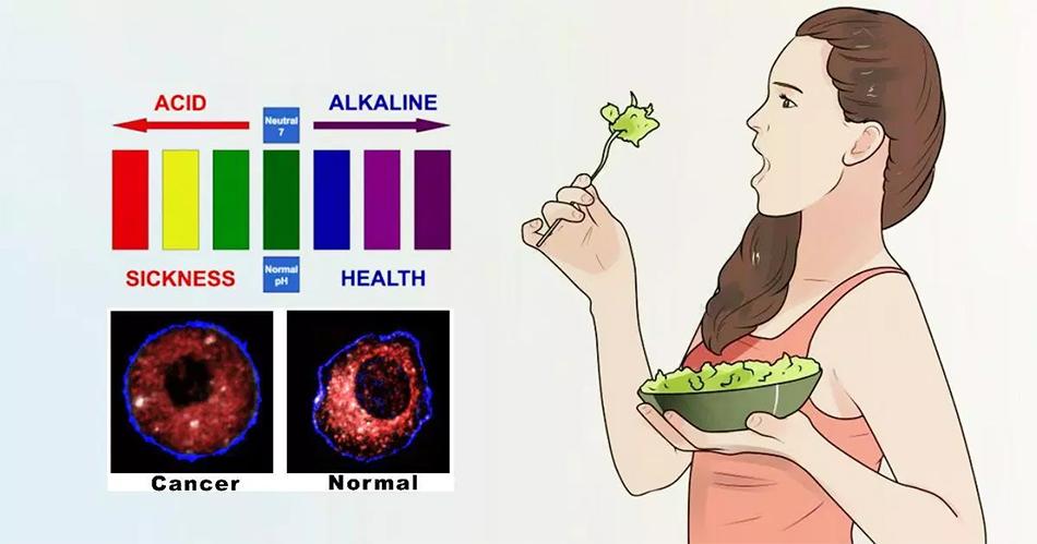 Οδηγίες για Αλκαλική Διατροφή ενάντια στον Καρκίνο που όλοι πρέπει να Γνωρίζουν